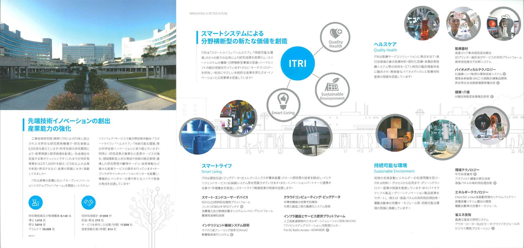 台湾工業技術研究院 ITRI