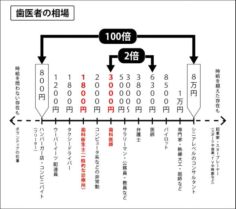 去年 2 東京 おととし 出来事 年 木枯らし 1 連続 は 号 の の